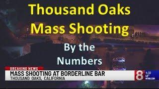Shooting @ Borderline Bar & Grill in Thousand Oaks, CA