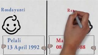 White Board Video Invitation Wedding Video Scribe