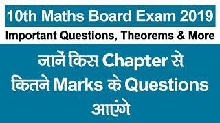 CBSE Class 10th Maths Board Exam 2019: Chapter-wise Important Questions, Theorems, Weightage |NCERT