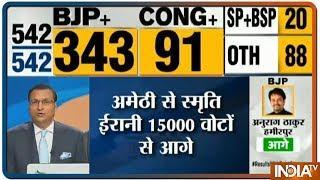 Lok Sabha Election Results 2019 LIVE | Smriti Irani Continues To Lead In Amethi