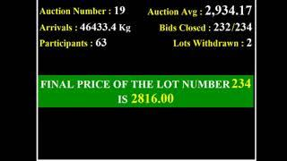 SPICES BOARD BODI - E AUCTION LIVE   KCPMC  04/10/2019