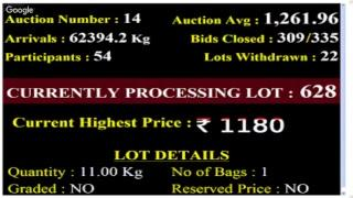 SPICES BOARD E-AUCTION PUTTADY 25/09/2018 CGFP LIVE