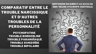 Le PN et les autres troubles de la personnalité - Psychopathe, sociopathe, borderline, bipolaire ..