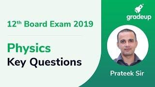 Most Important Questions for CBSE Class 12th Physics 2019