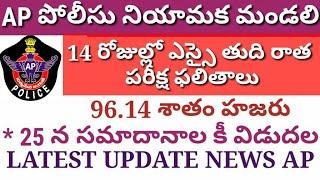Andhra Pradesh State Level Police Recruitment Board (APSLRB) latest update news